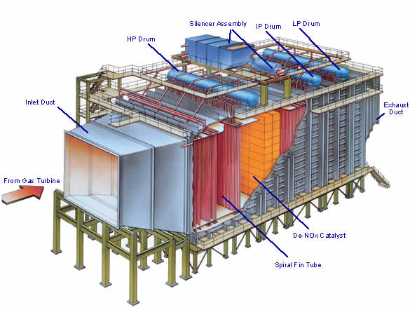 Wood Furnace Wiring Diagrams additionally Images Ideal Gas Law Air likewise Gas Boiler Flue Diagram in addition Furnace Roof Vent further Wonderful 3 Gas Furnace Roof Vent Kit. on mobile home furnace flue pipe